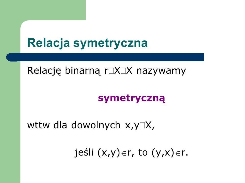 Relacja symetryczna Relację binarną rÍX´X nazywamy symetryczną
