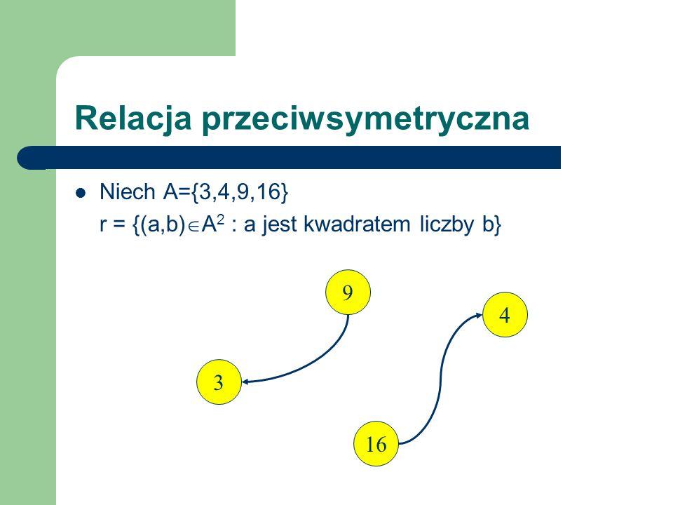 Relacja przeciwsymetryczna