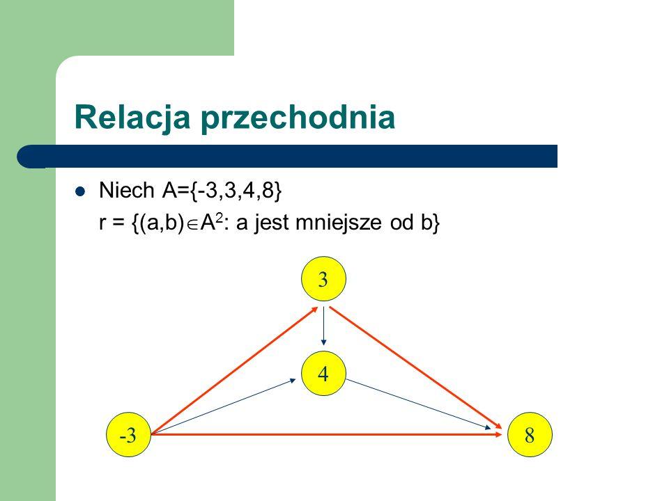 Relacja przechodnia Niech A={-3,3,4,8}