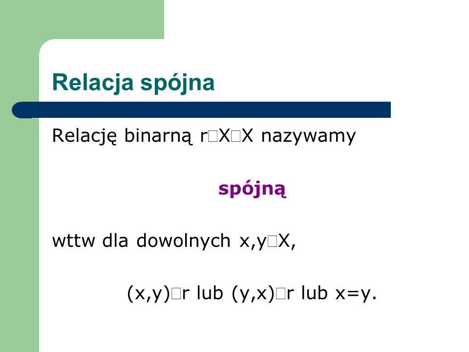 (x,y)Îr lub (y,x)Îr lub x=y.