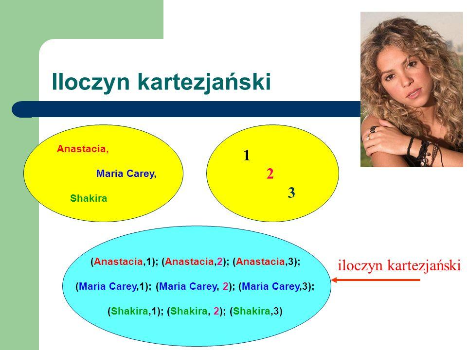 Iloczyn kartezjański 1 2 3 iloczyn kartezjański Anastacia,