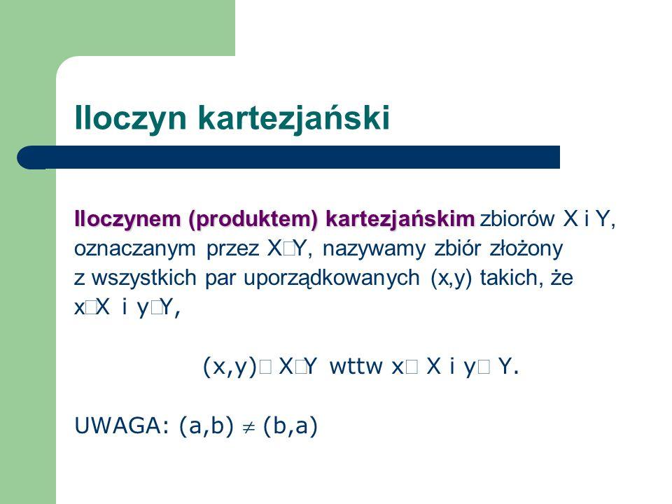 Iloczyn kartezjańskiIloczynem (produktem) kartezjańskim zbiorów X i Y, oznaczanym przez X´Y, nazywamy zbiór złożony.