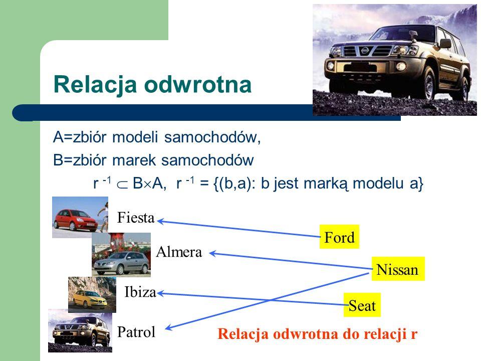 r -1  BA, r -1 = {(b,a): b jest marką modelu a}