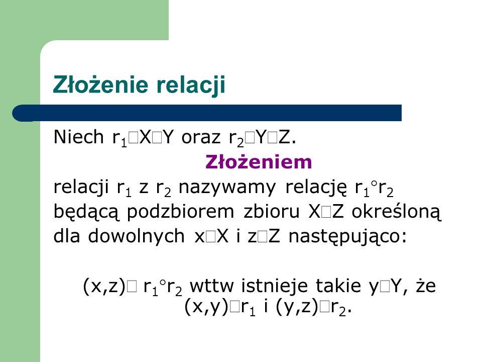 (x,z)Î r1°r2 wttw istnieje takie yÎY, że (x,y)Îr1 i (y,z)Îr2.