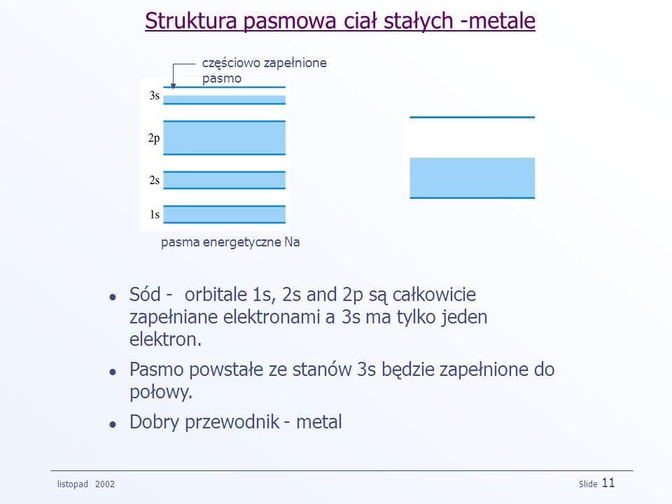 Struktura pasmowa ciał stałych -metale