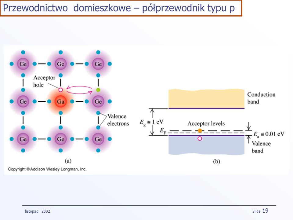 Przewodnictwo domieszkowe – półprzewodnik typu p
