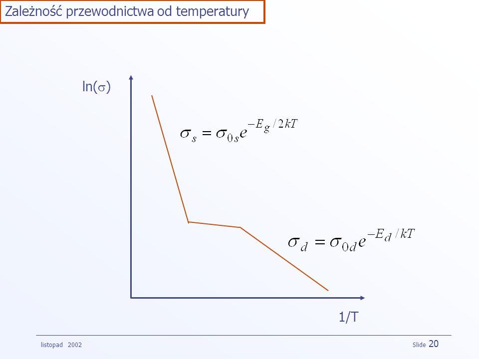 Zależność przewodnictwa od temperatury