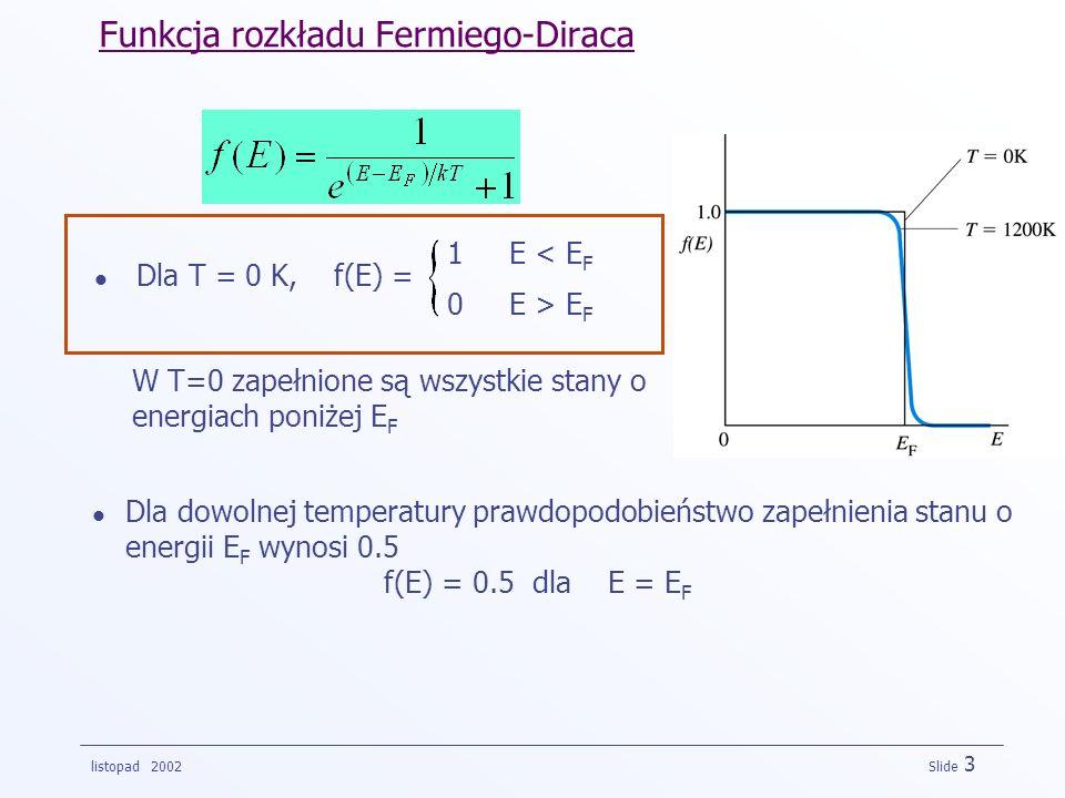 Funkcja rozkładu Fermiego-Diraca