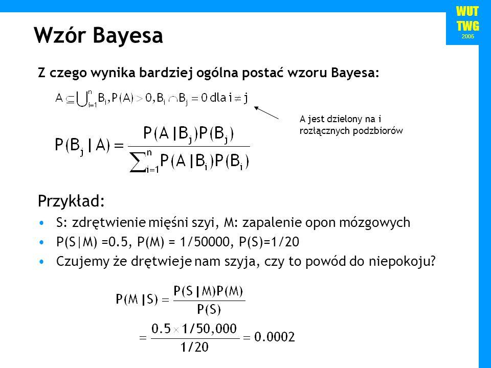Wzór Bayesa Z czego wynika bardziej ogólna postać wzoru Bayesa: A jest dzielony na i rozłącznych podzbiorów.