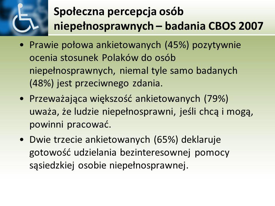 Społeczna percepcja osób niepełnosprawnych – badania CBOS 2007
