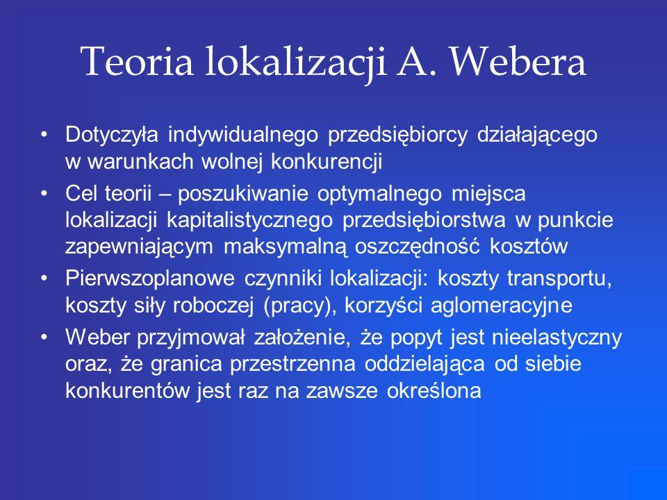 Teoria lokalizacji A. Webera
