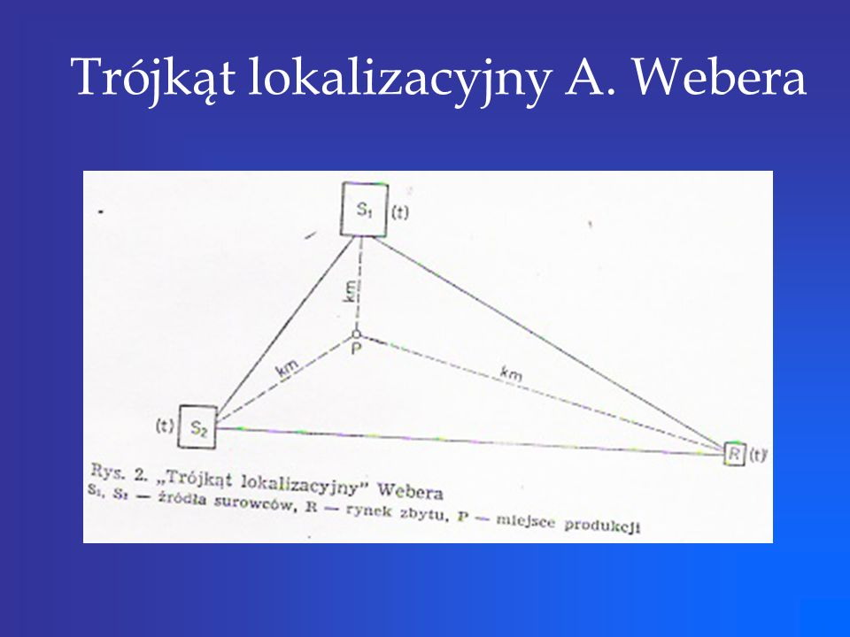 Trójkąt lokalizacyjny A. Webera
