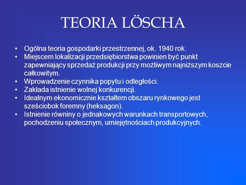 TEORIA LÖSCHA Ogólna teoria gospodarki przestrzennej, ok. 1940 rok.