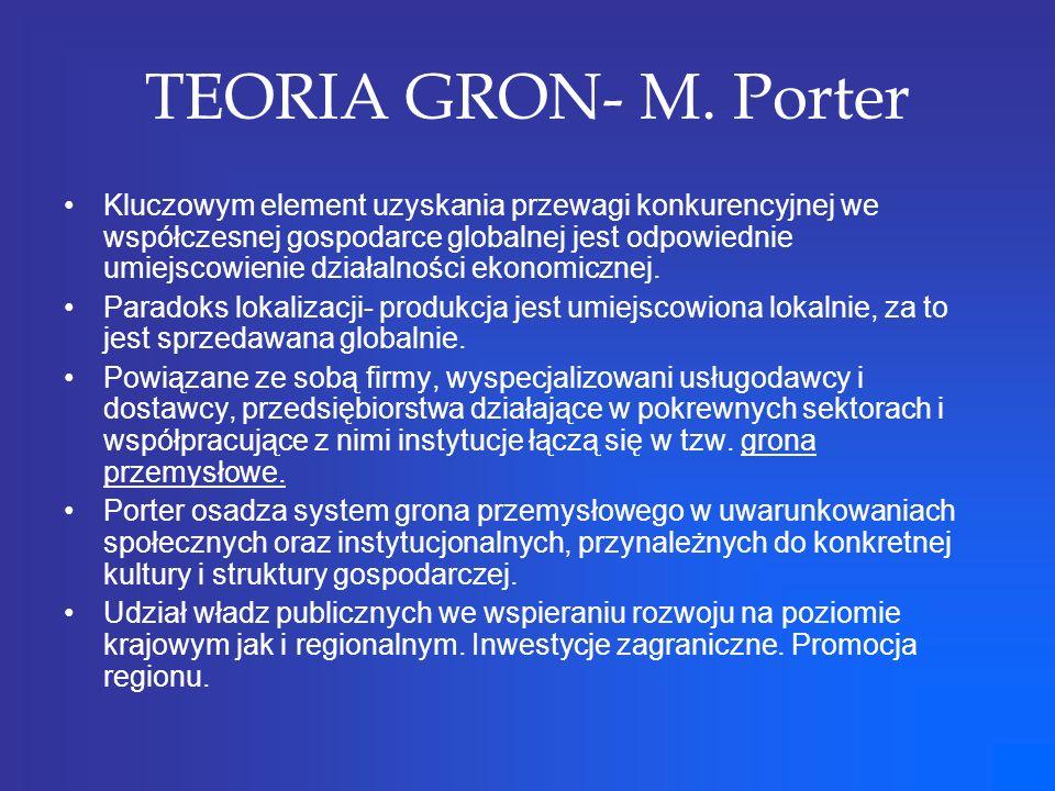 TEORIA GRON- M. Porter