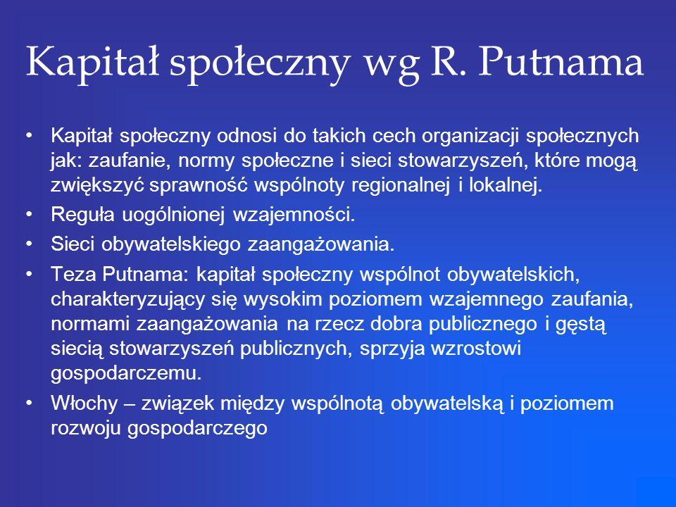 Kapitał społeczny wg R. Putnama