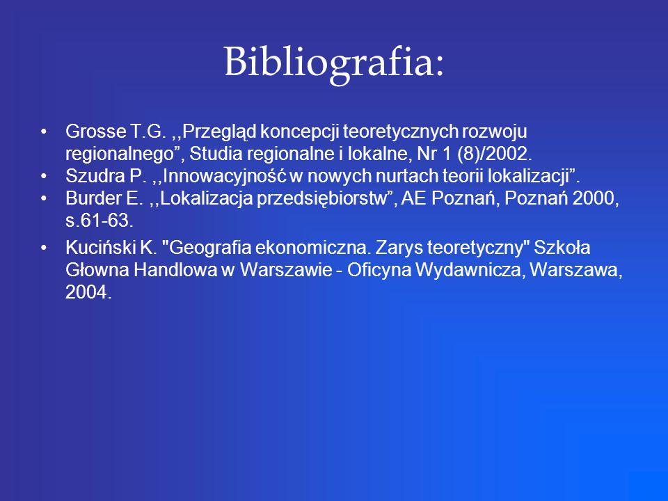 Bibliografia: Grosse T.G. ,,Przegląd koncepcji teoretycznych rozwoju regionalnego , Studia regionalne i lokalne, Nr 1 (8)/2002.
