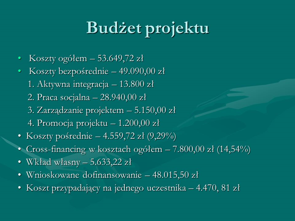 Budżet projektu Koszty ogółem – 53.649,72 zł