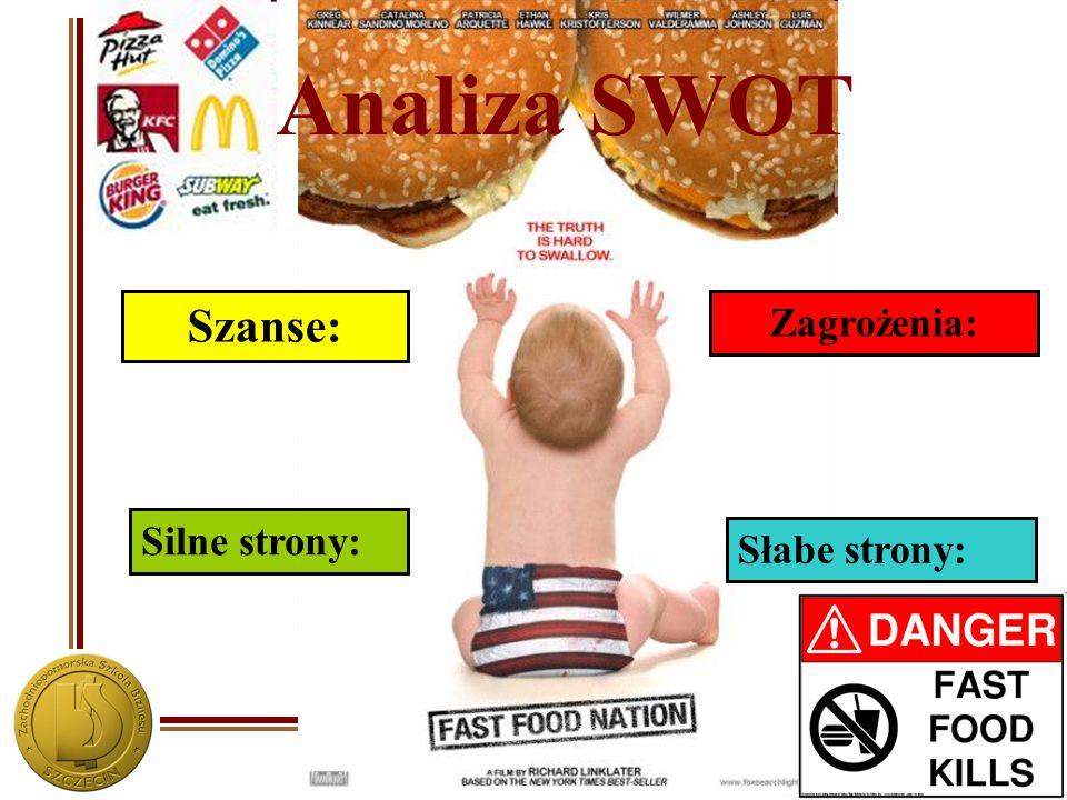 Analiza SWOT Szanse: Zagrożenia: Silne strony: Słabe strony: