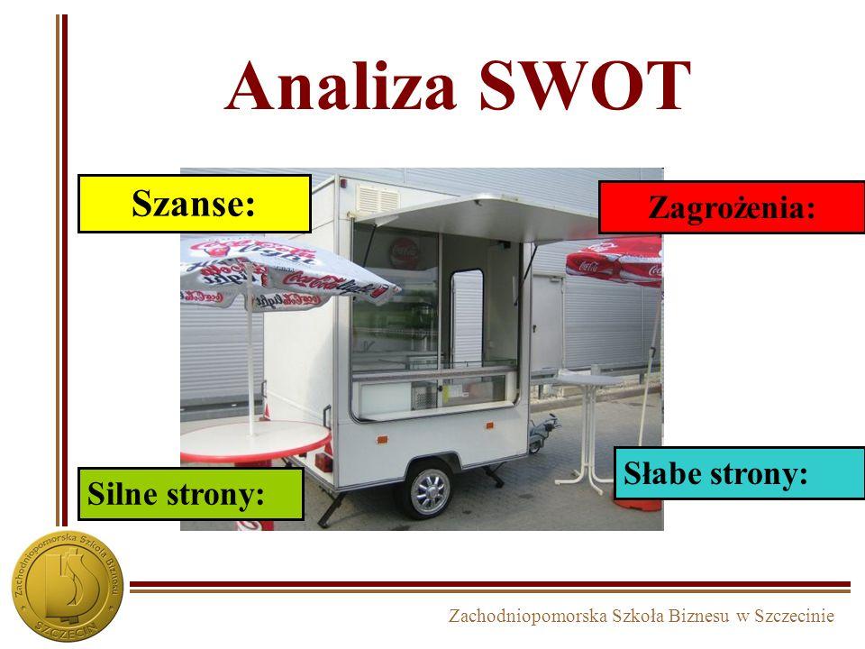 Analiza SWOT Szanse: Zagrożenia: Słabe strony: Silne strony: