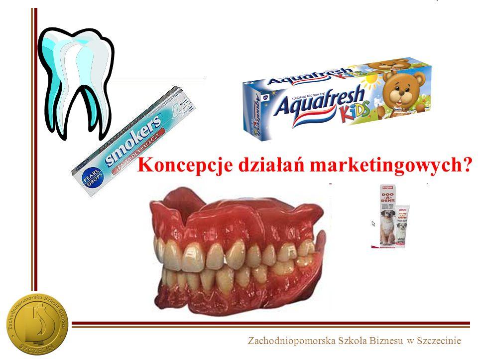 Koncepcje działań marketingowych