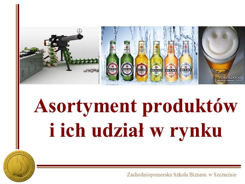 Asortyment produktów i ich udział w rynku