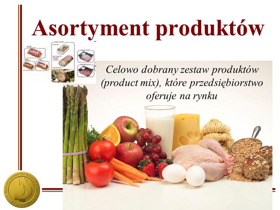 Asortyment produktów Celowo dobrany zestaw produktów (product mix), które przedsiębiorstwo oferuje na rynku.