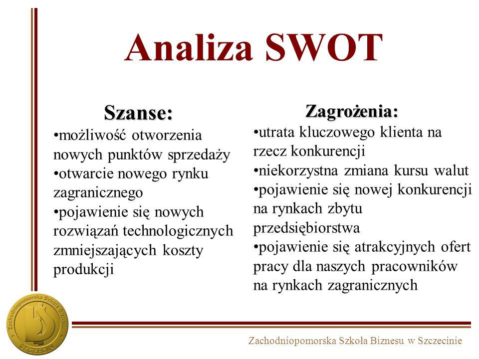 Analiza SWOT Szanse: Zagrożenia: