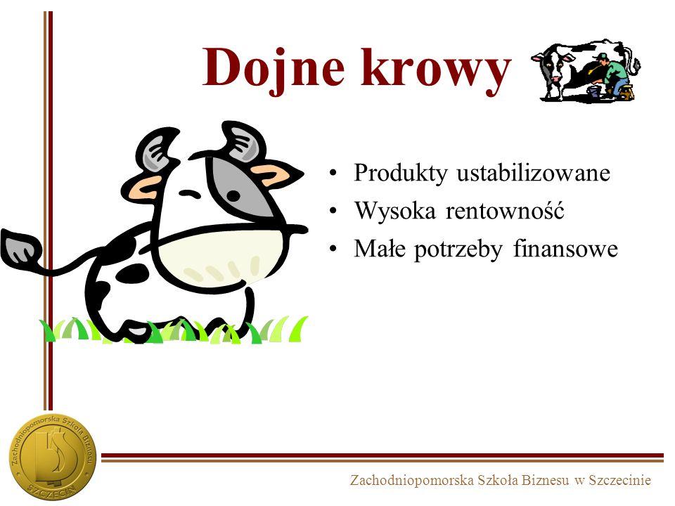 Dojne krowy Produkty ustabilizowane Wysoka rentowność