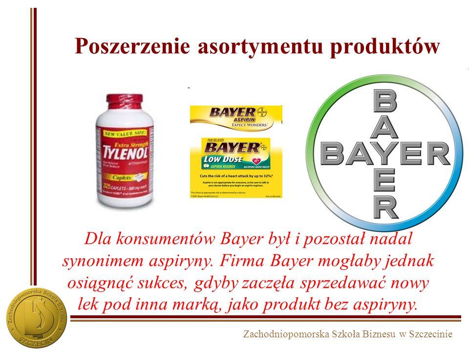 Poszerzenie asortymentu produktów