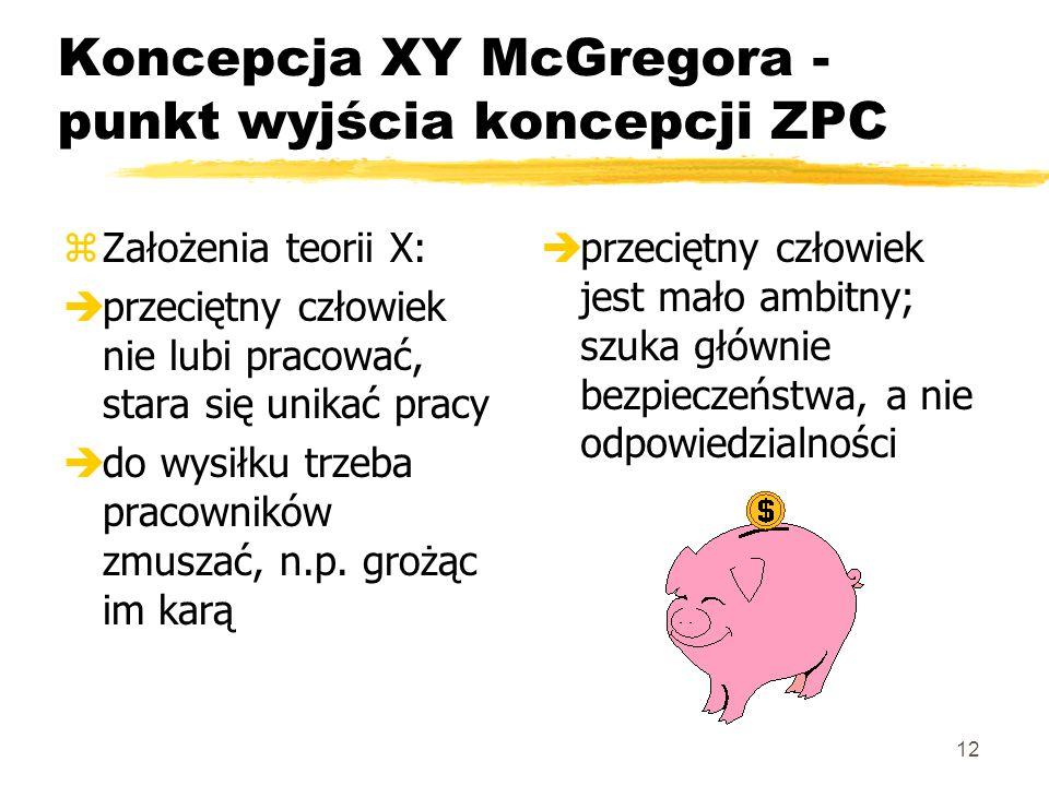 Koncepcja XY McGregora - punkt wyjścia koncepcji ZPC