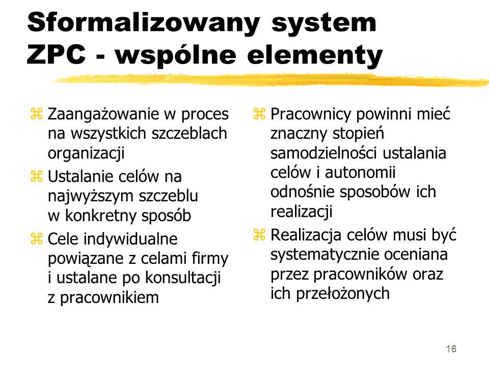Sformalizowany system ZPC - wspólne elementy