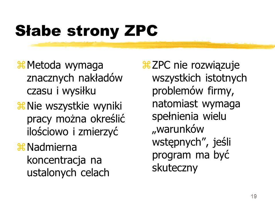 Słabe strony ZPC Metoda wymaga znacznych nakładów czasu i wysiłku
