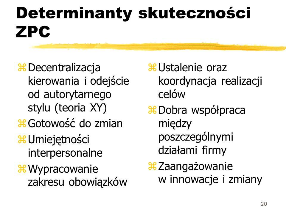Determinanty skuteczności ZPC
