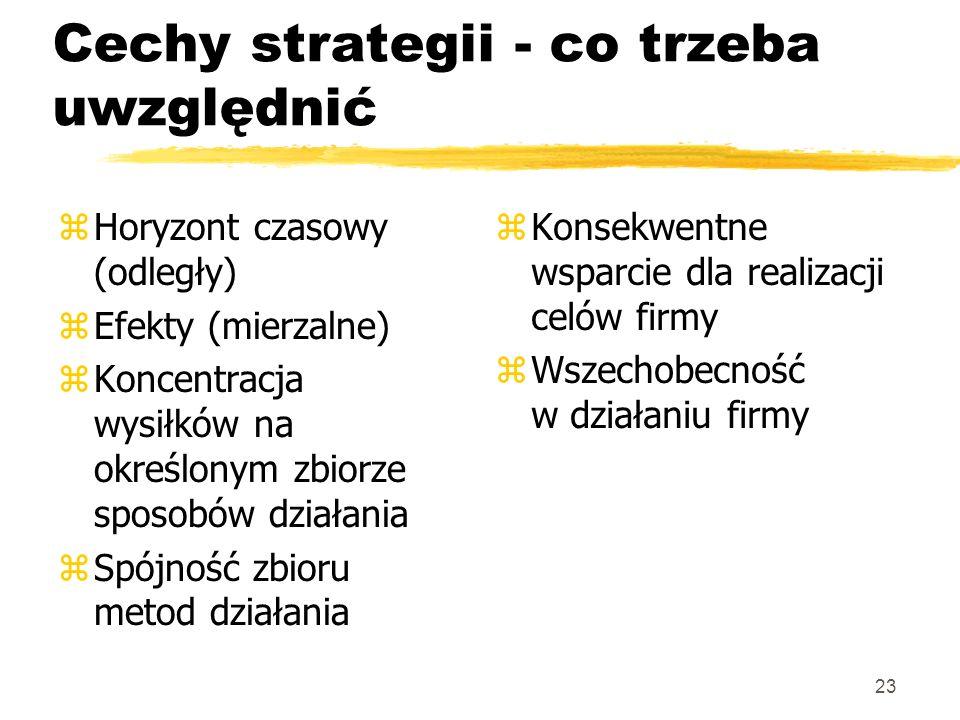 Cechy strategii - co trzeba uwzględnić