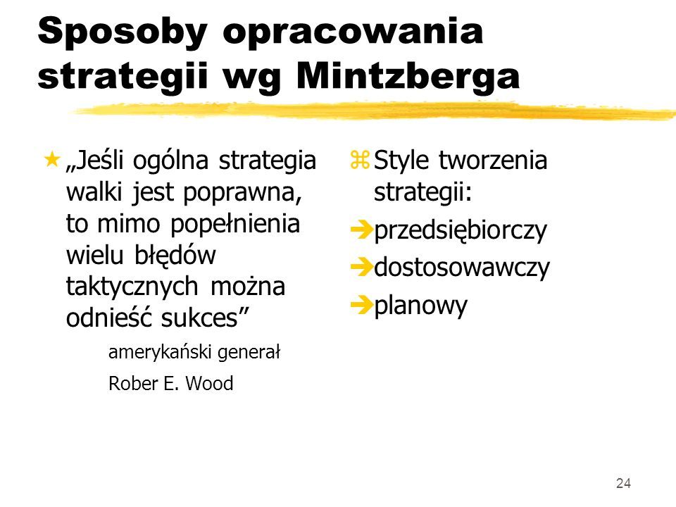 Sposoby opracowania strategii wg Mintzberga