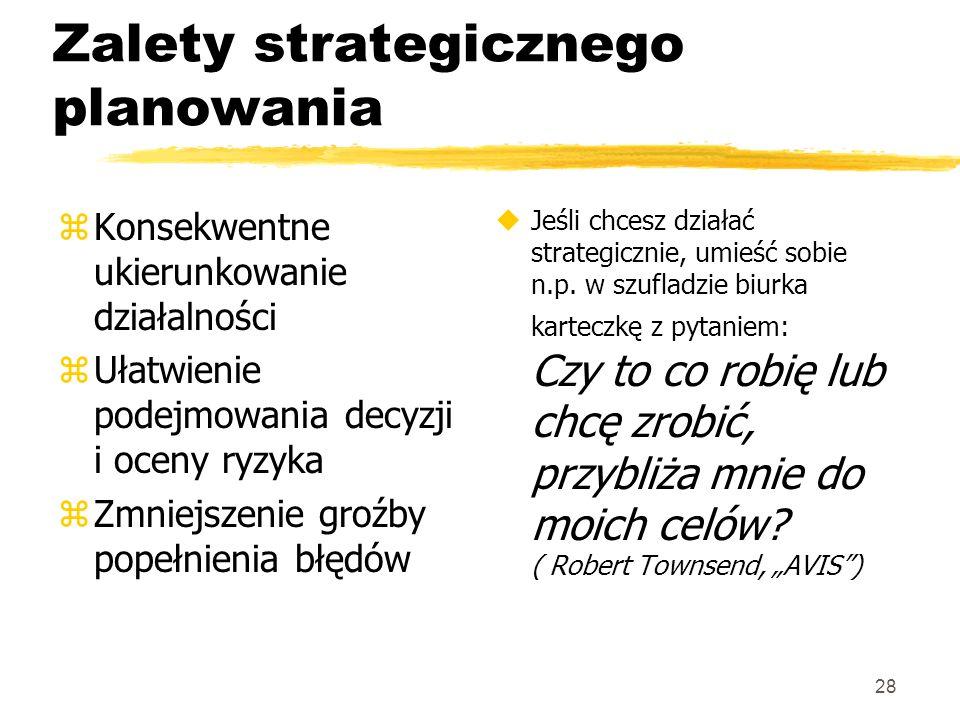 Zalety strategicznego planowania