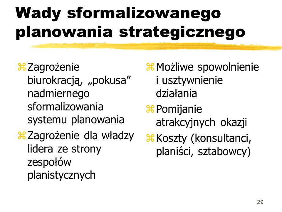Wady sformalizowanego planowania strategicznego