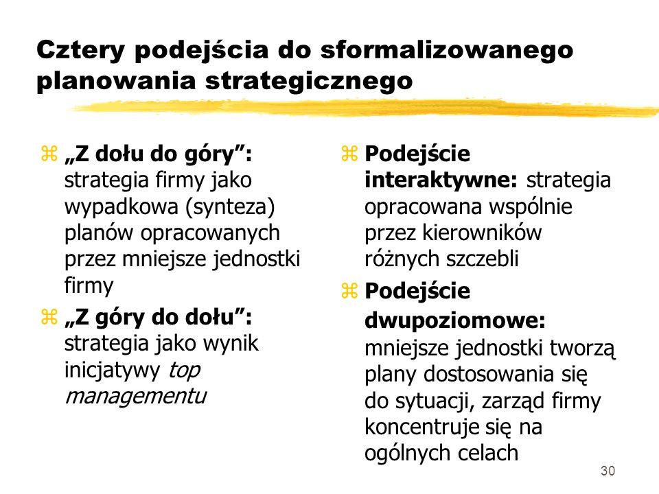 Cztery podejścia do sformalizowanego planowania strategicznego