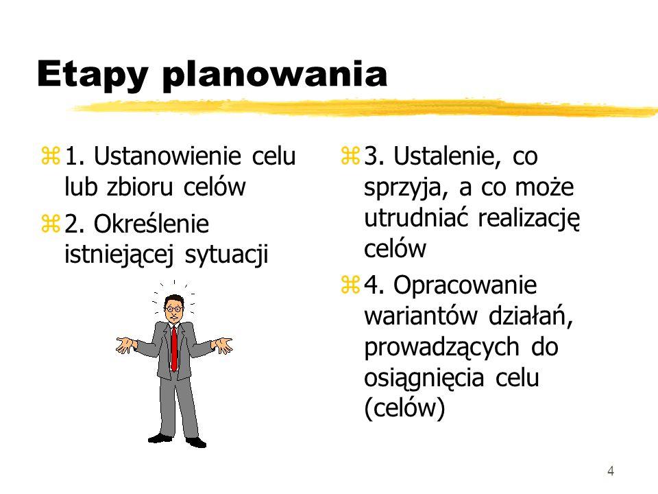 Etapy planowania 1. Ustanowienie celu lub zbioru celów