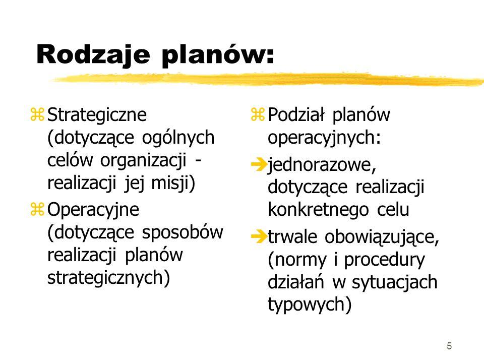 Rodzaje planów:Strategiczne (dotyczące ogólnych celów organizacji - realizacji jej misji)