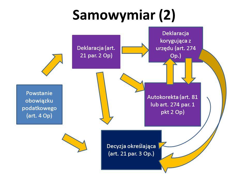 Samowymiar (2) Deklaracja korygująca z urzędu (art. 274 Op.)