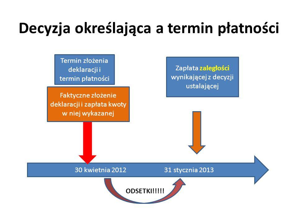 Decyzja określająca a termin płatności