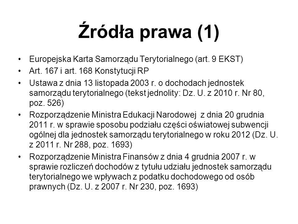 Źródła prawa (1) Europejska Karta Samorządu Terytorialnego (art. 9 EKST) Art. 167 i art. 168 Konstytucji RP.