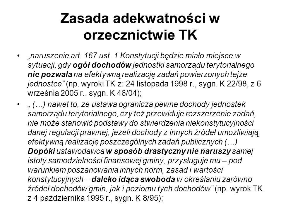Zasada adekwatności w orzecznictwie TK