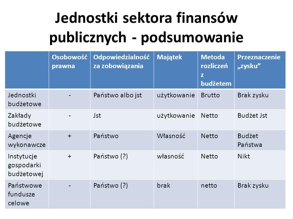 Jednostki sektora finansów publicznych - podsumowanie