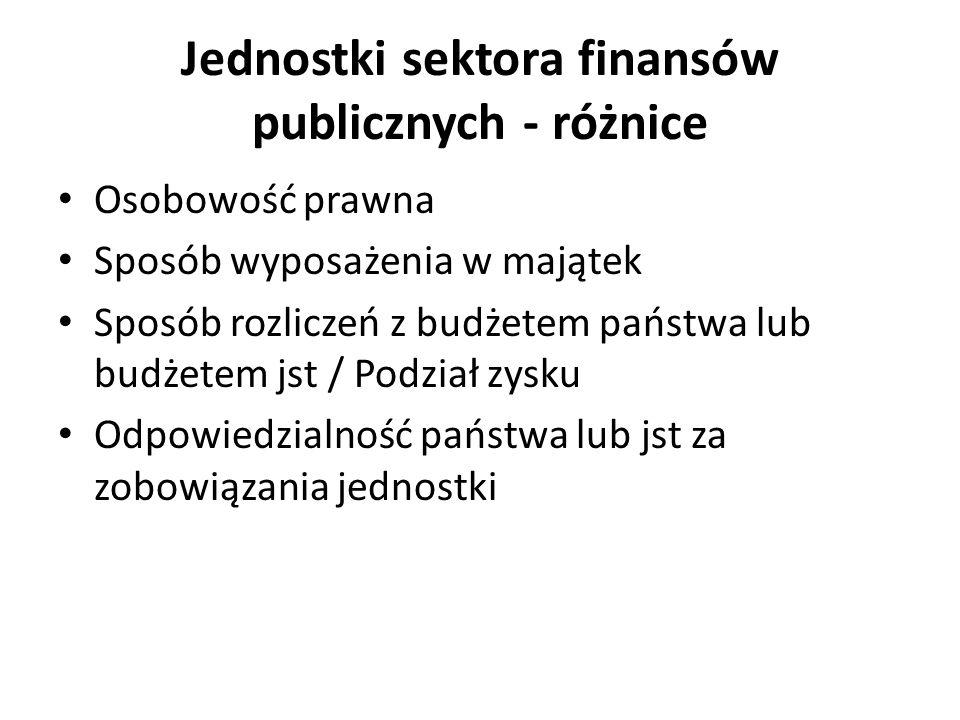 Jednostki sektora finansów publicznych - różnice