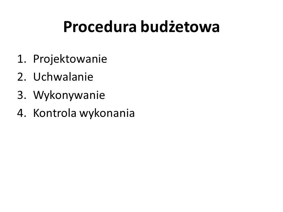Procedura budżetowa Projektowanie Uchwalanie Wykonywanie