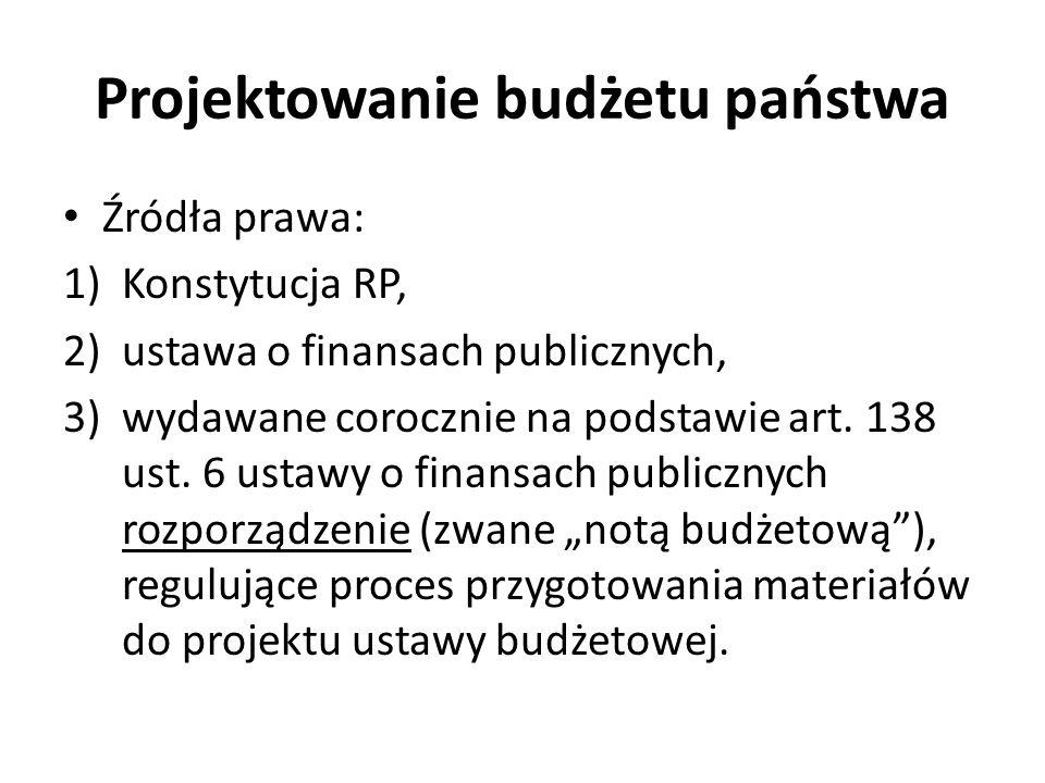 Projektowanie budżetu państwa