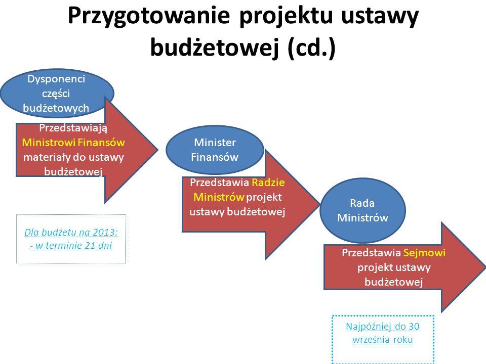 Przygotowanie projektu ustawy budżetowej (cd.)
