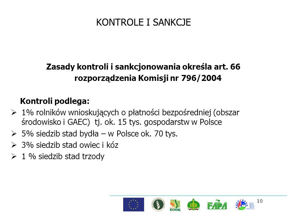 KONTROLE I SANKCJE Zasady kontroli i sankcjonowania określa art. 66